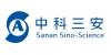 FUJIAN SANAN SINO-SCIENCE PHOTOBIOTECH