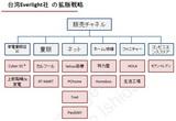 第1回 東アジアにおける一般市場LED照明販売に特徴あり、中国ではEコマース販売市場に期待