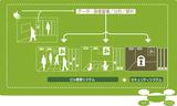 スマートファシリティで、さらなる安全・安心とエコを目ざして 【株式会社 東芝】